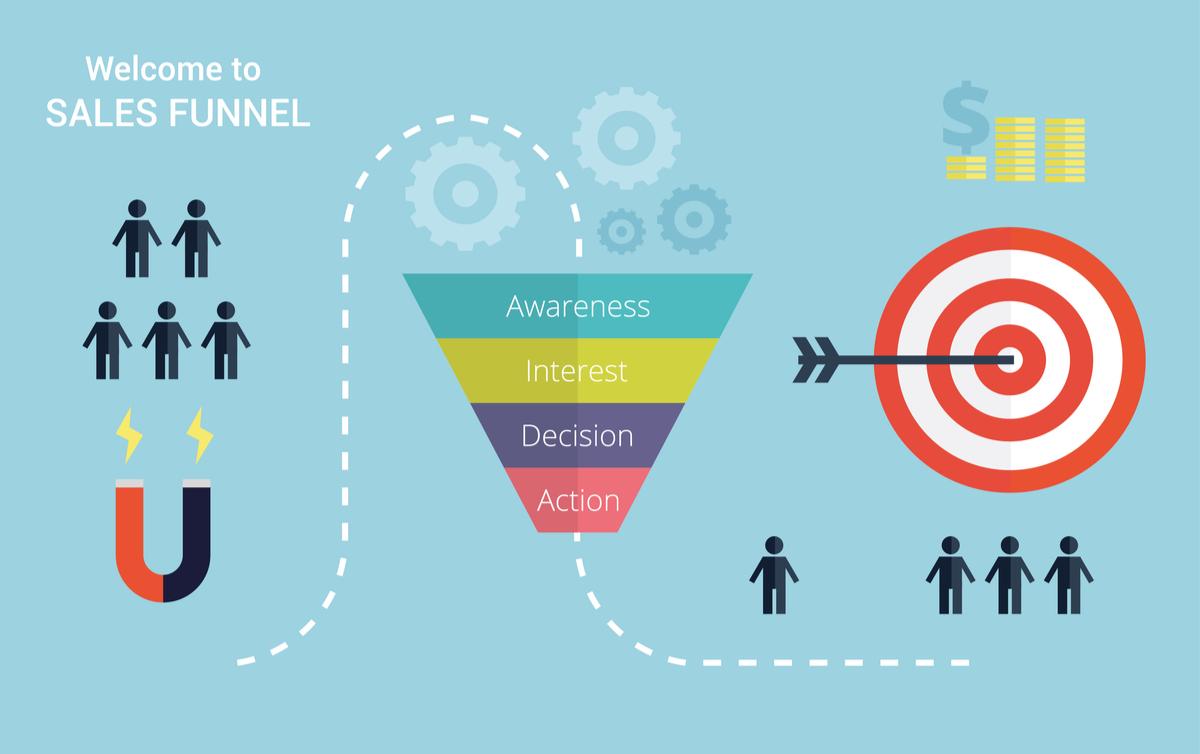 Lead Magnet Marketing